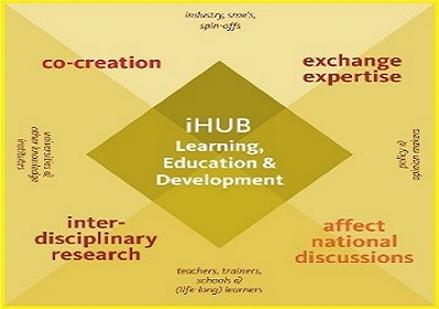iHUB LED conference: the future of lifelong learning